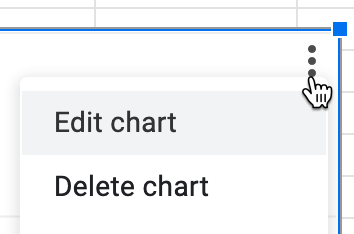 Float cursor in top-right corner of the chart to make the three-dot kebab menu appear, and select Delete.