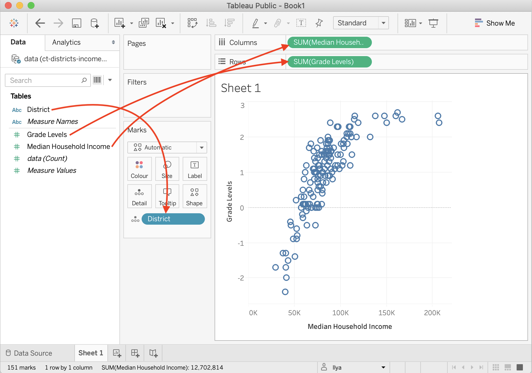 Drag data fields to the right locations in Tableau Public.