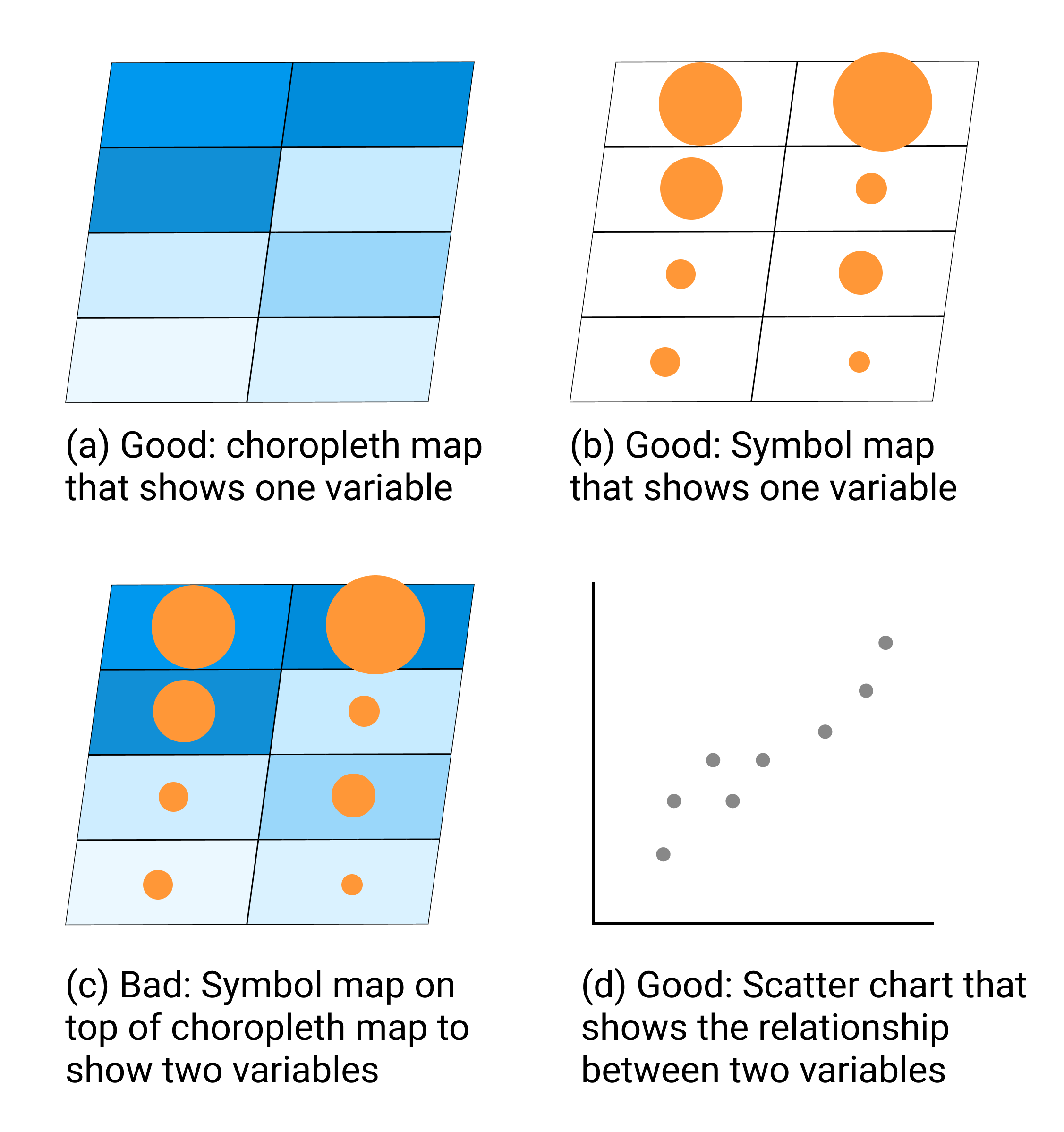 To compare two variables, such as income and education, avoid placing a symbol point map on top of a choropleth map. Instead, create a scatter chart, and consider pairing it with a choropleth map of one variable.