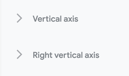 Brand-new menu for the right axis.
